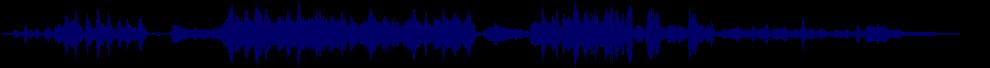 waveform of track #35922