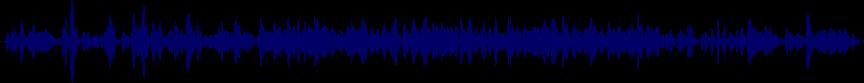 waveform of track #35928