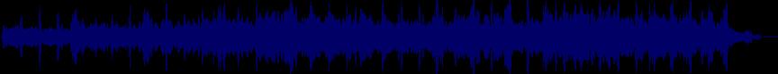 waveform of track #35970