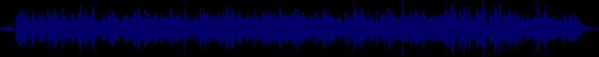 waveform of track #35997