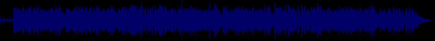 waveform of track #3658