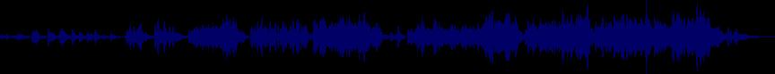 waveform of track #3663