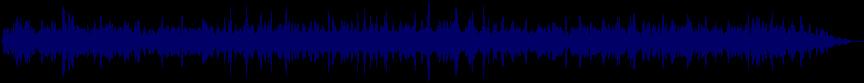 waveform of track #36000