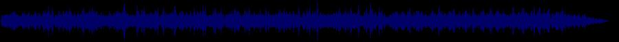 waveform of track #36011