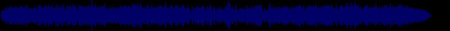 waveform of track #36017