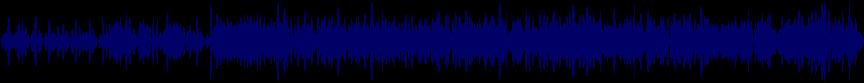 waveform of track #36024