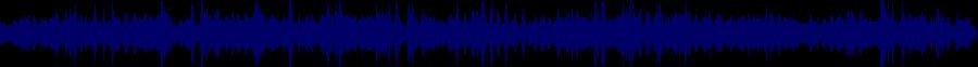 waveform of track #36033