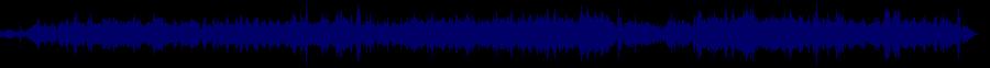 waveform of track #36046