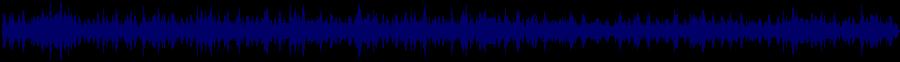 waveform of track #36058