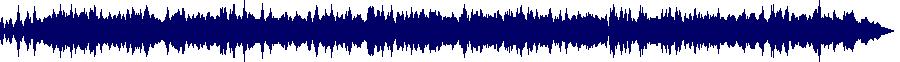 waveform of track #36060