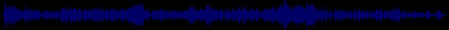 waveform of track #36062