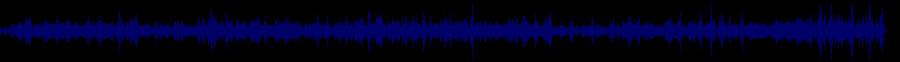 waveform of track #36065