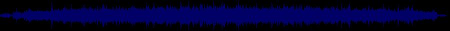waveform of track #36081