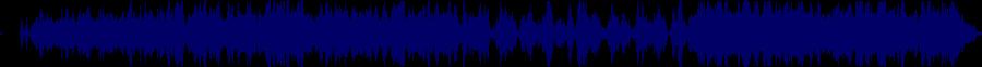 waveform of track #36096
