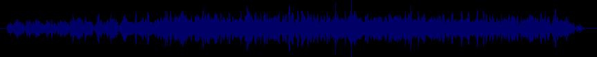 waveform of track #36110