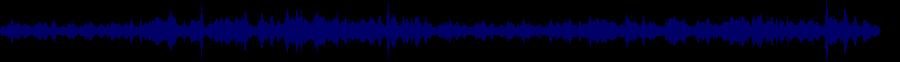 waveform of track #36112
