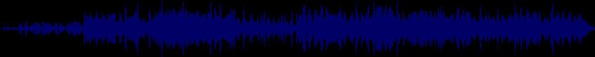 waveform of track #36114