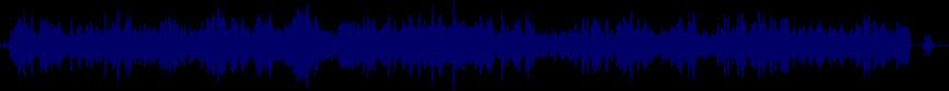 waveform of track #36126