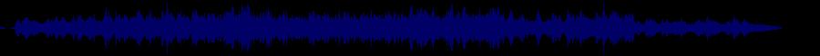 waveform of track #36129