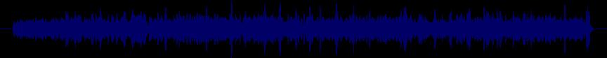waveform of track #36150