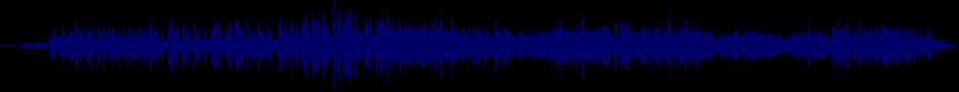 waveform of track #36187