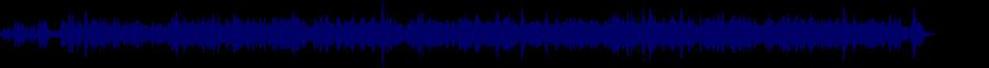 waveform of track #36194