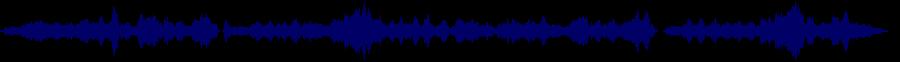 waveform of track #36205
