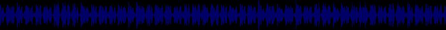 waveform of track #36209