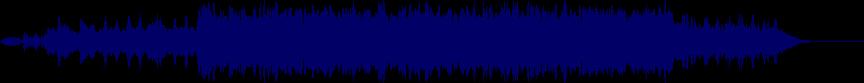 waveform of track #36225
