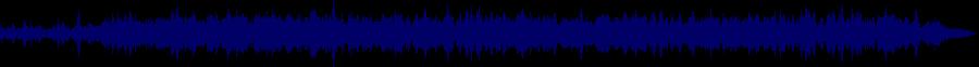 waveform of track #36226