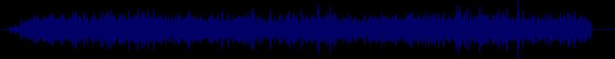 waveform of track #36232