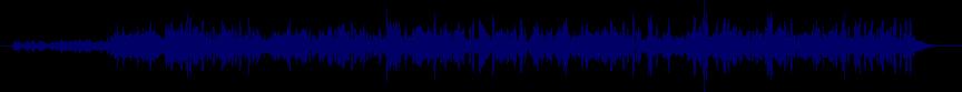 waveform of track #36244