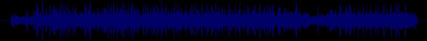 waveform of track #36265