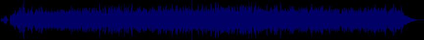waveform of track #36269