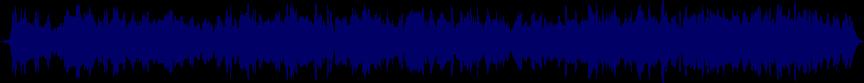 waveform of track #36272