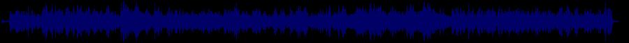waveform of track #36282