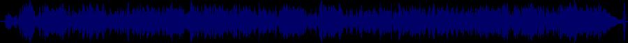 waveform of track #36295