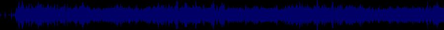 waveform of track #36300