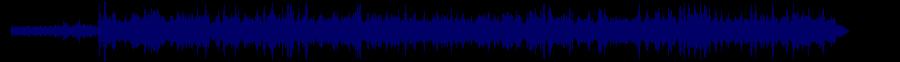 waveform of track #36320