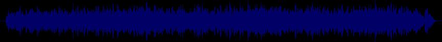 waveform of track #36321