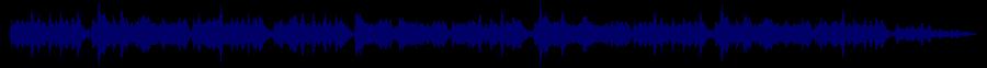 waveform of track #36323