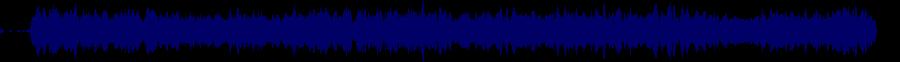 waveform of track #36332