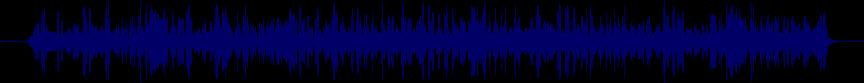 waveform of track #36395