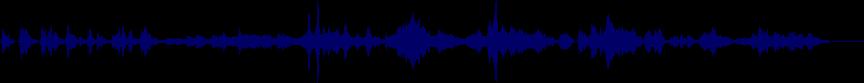 waveform of track #36418