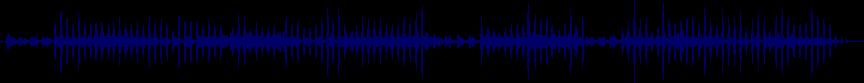 waveform of track #36439