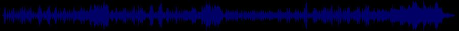 waveform of track #36443