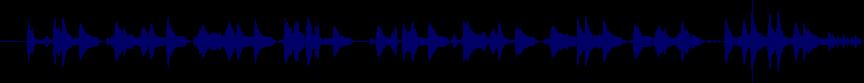 waveform of track #36462
