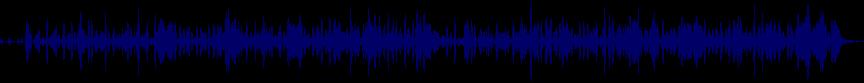 waveform of track #36466
