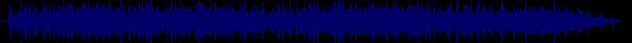 waveform of track #36507