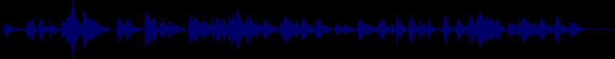 waveform of track #36518